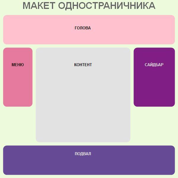 Простейшая веб страница макет html5